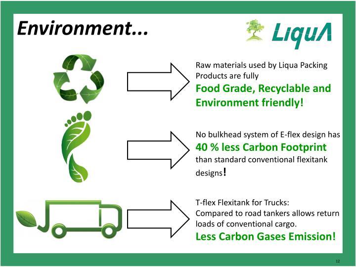 Environment...
