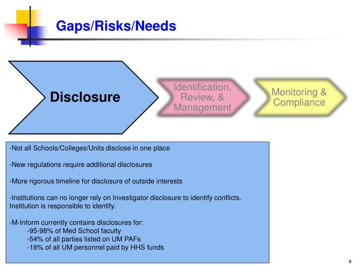 Gaps/Risks/Needs