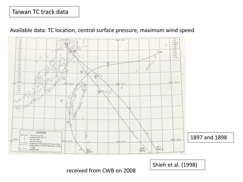 PPT - Typhoon tracks shift during the 20 th century over the