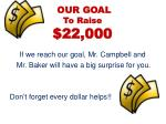 our goal to raise 22 000
