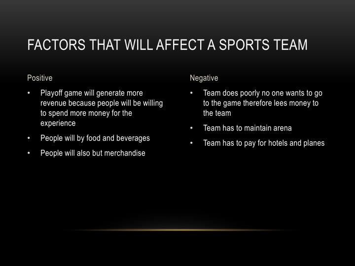 Factors that will affect a
