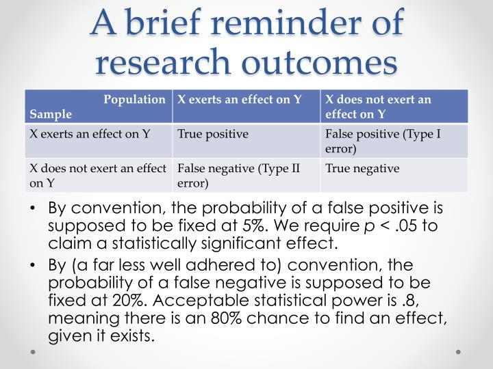A brief reminder of research outcomes