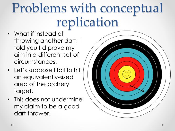 Problems with conceptual replication