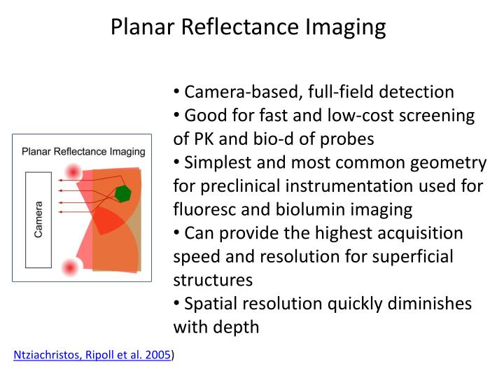Planar Reflectance Imaging
