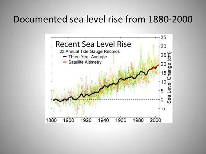 Documented sea level rise from 1880-2000