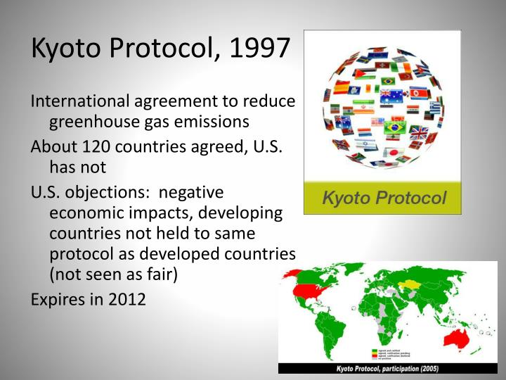 Kyoto Protocol, 1997