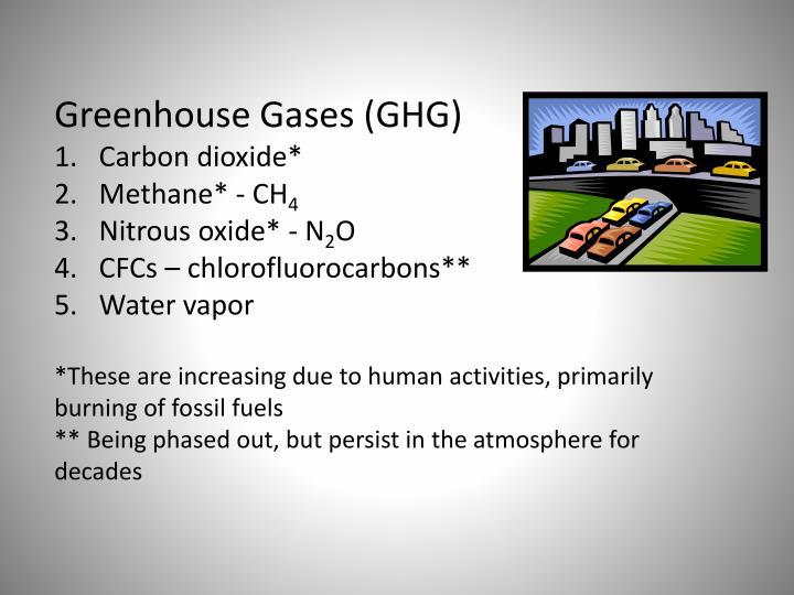 Greenhouse Gases (GHG)