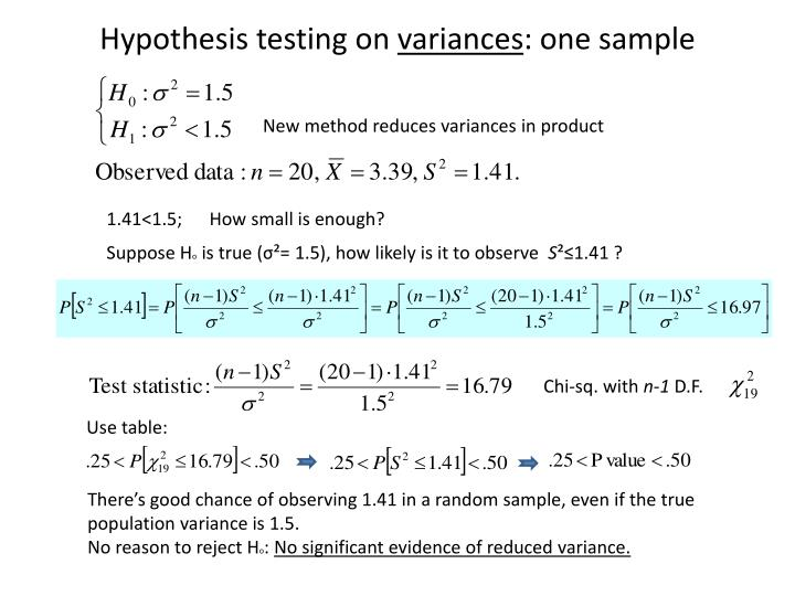 Hypothesis testing on variances one sample