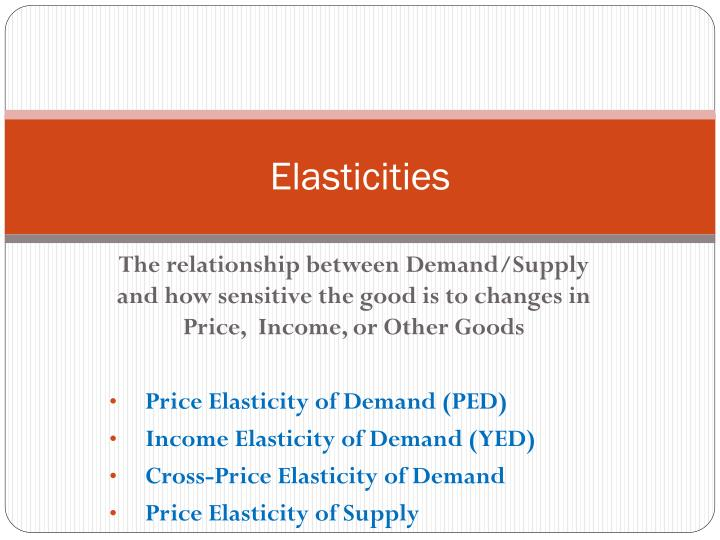 Ppt Elasticities Powerpoint Presentation Free Download Id 1886079