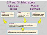 2 nd and 3 rd blind spots