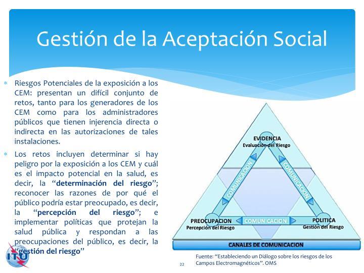 Gestión de la Aceptación Social