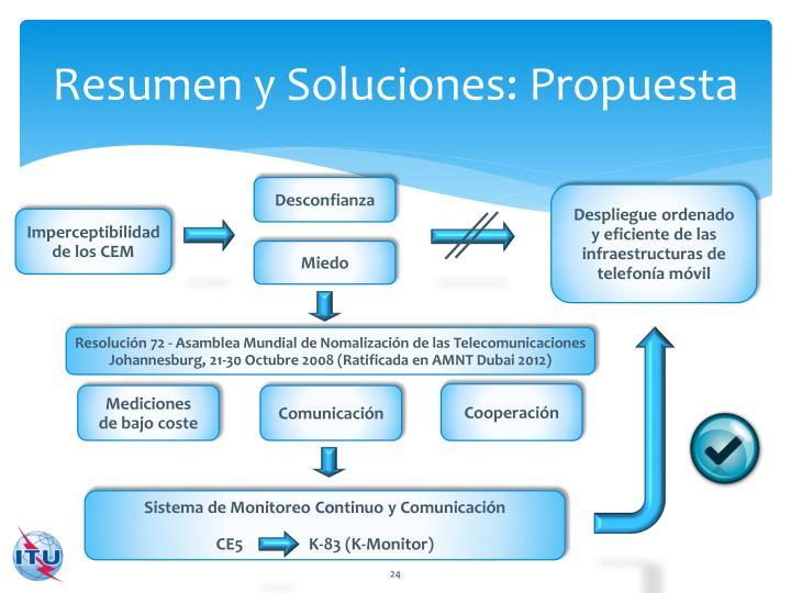 Resumen y Soluciones: Propuesta