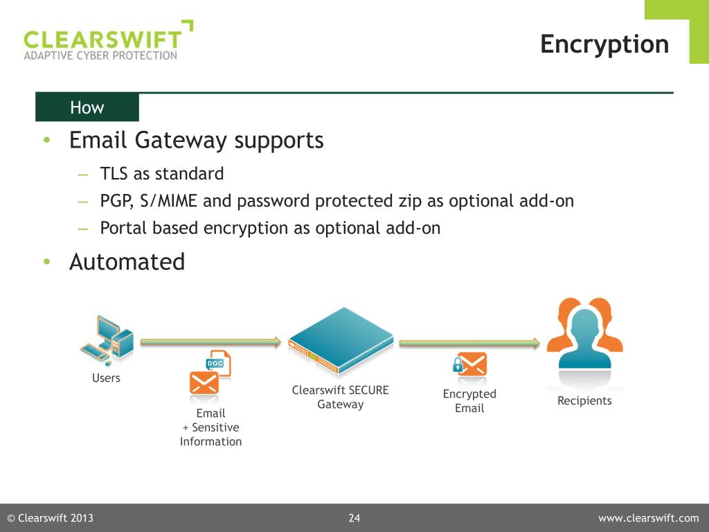 PPT - Adaptive Redaction PowerPoint Presentation - ID:1886608