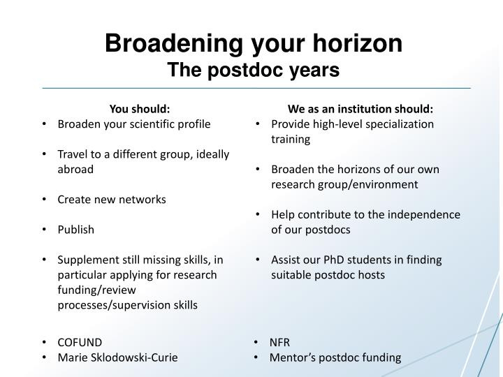 Broadening your horizon