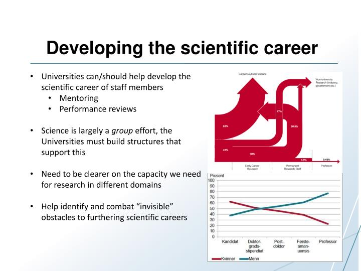 Developing the scientific career