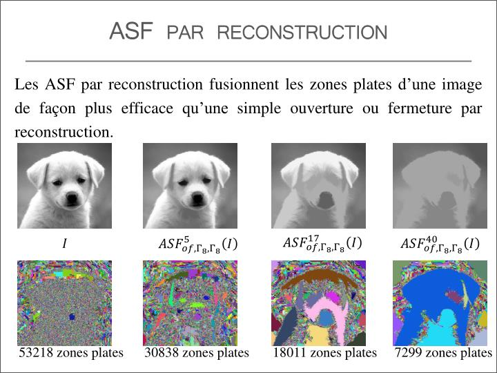 ASF par reconstruction