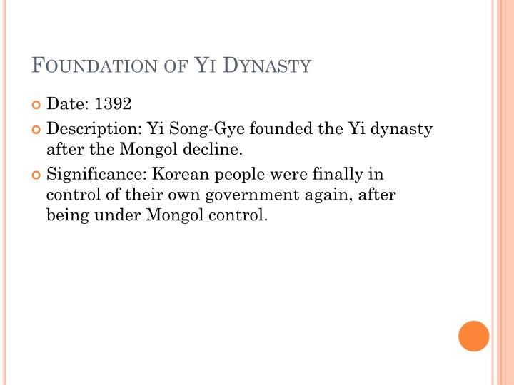 Foundation of Yi Dynasty