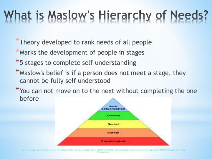application of maslows theory of needs to The basis of maslow's motivation theory is that human beings are motivated by unsatisfied needs, and that certain lower factors need to be satisfied before higher needs can be satisfied according to maslow, there are general types of needs (physiological, survival, safety, love, and esteem) that must be satisfied before a person can act.