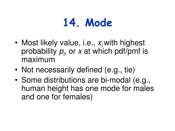 14. Mode