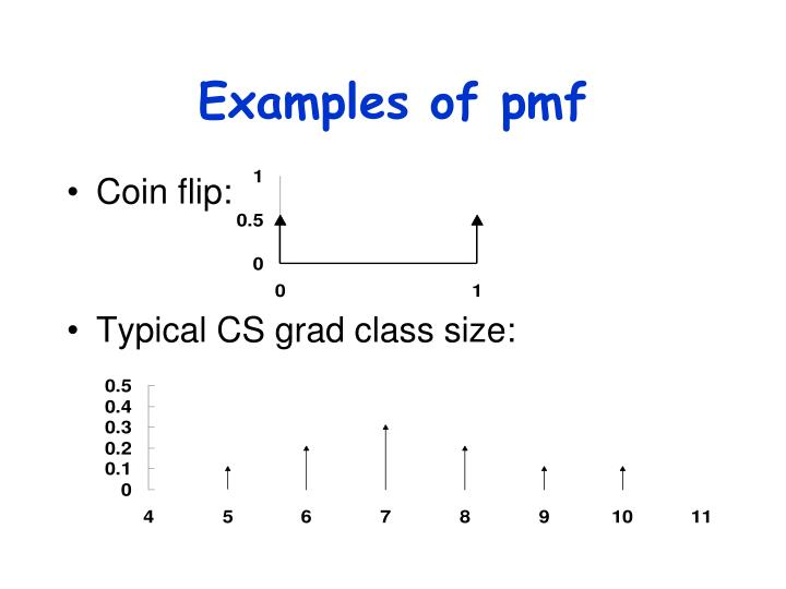 Examples of pmf