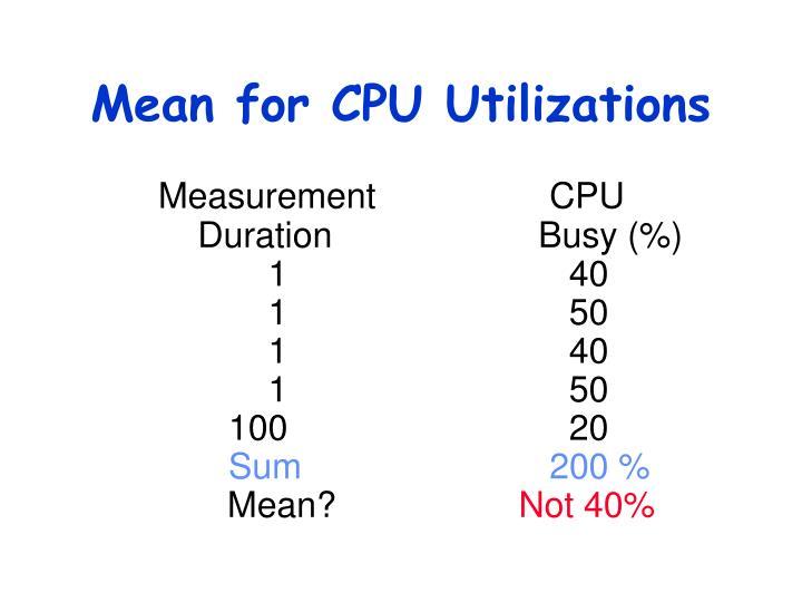 Mean for CPU Utilizations