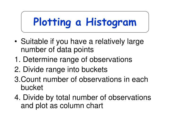 Plotting a Histogram