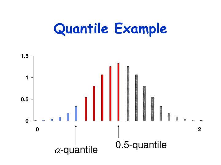 Quantile Example