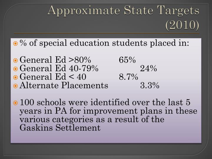 Approximate State Targets (2010)