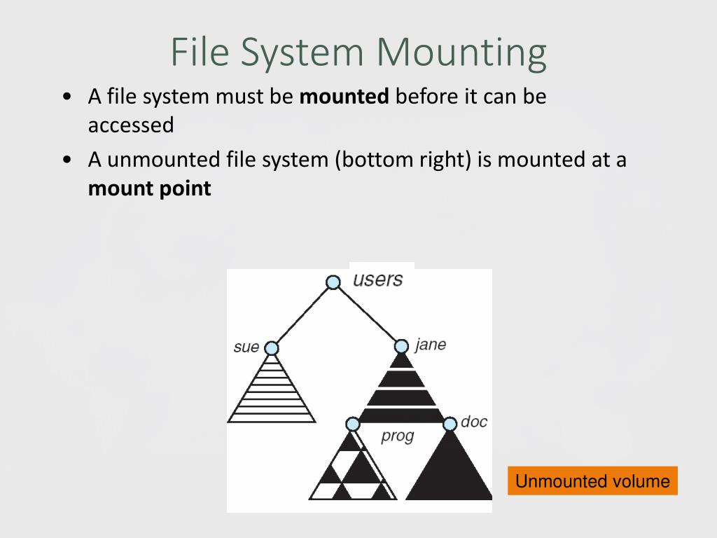 PPT - File-System Interface PowerPoint Presentation - ID:1887960
