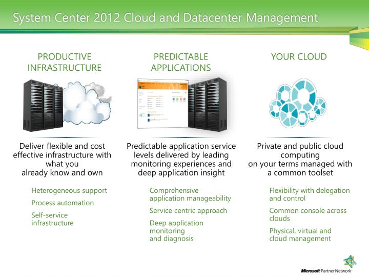 System Center 2012 Cloud and Datacenter