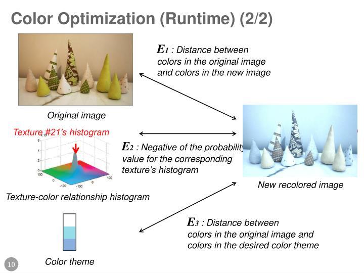 Color Optimization (Runtime)