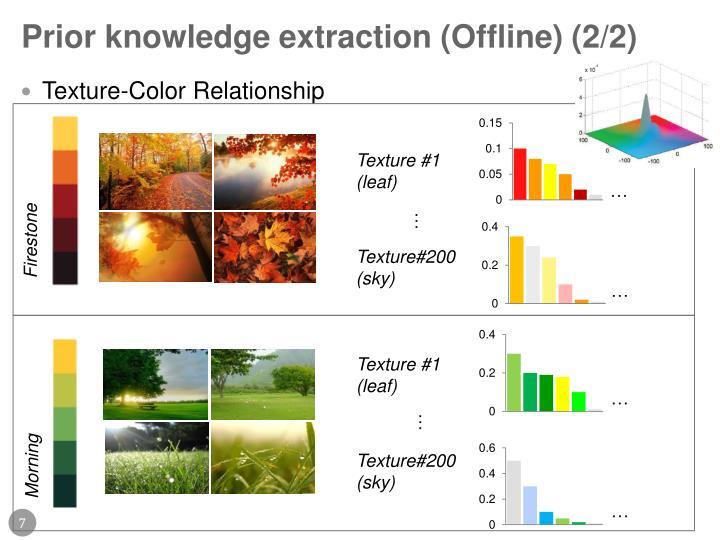 Prior knowledge extraction (Offline) (2/2)