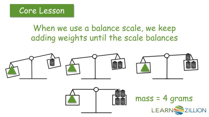 When we use a balance scale, we keep