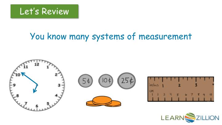 You know many systems of measurement