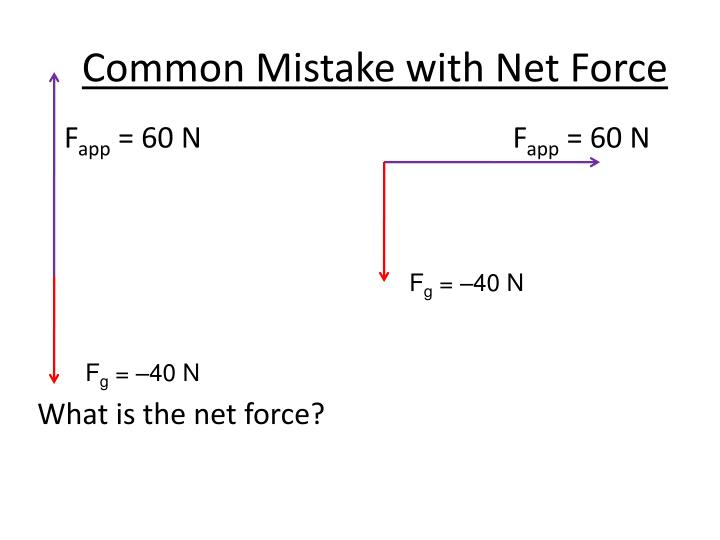 Common Mistake with Net Force