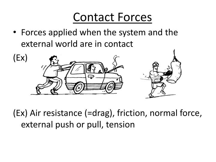 Contact Forces