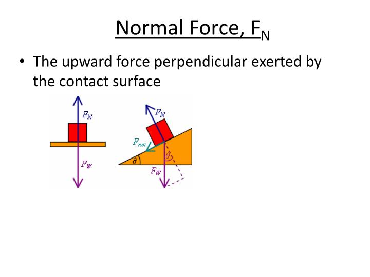 Normal Force, F