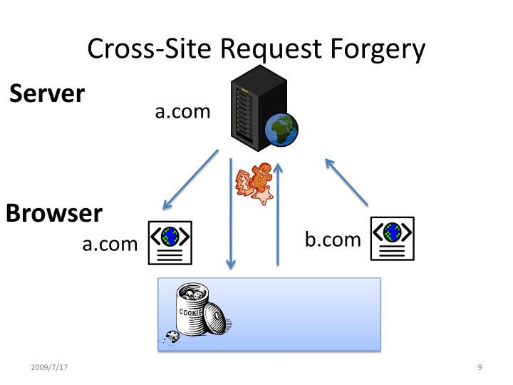 Cross-Site Request Forgery