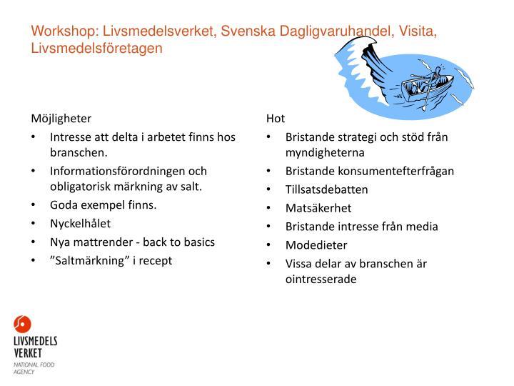 Workshop: