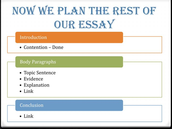 essay on the simple gift billys identity Please note that some of these college essay examples may be responding to prompts that are no longer in identity, interest, or talent 6 best gift essays.