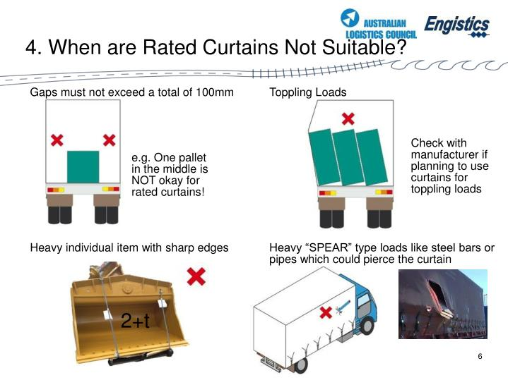 4. When are Rated Curtains Not Suitable?
