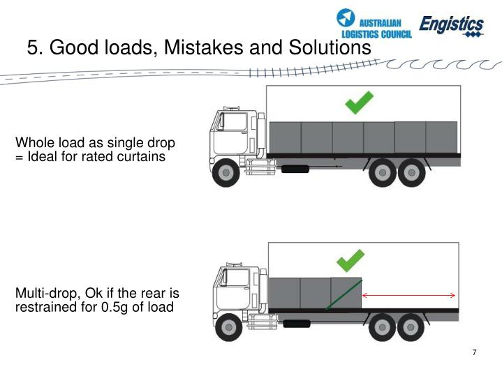 5. Good loads, Mistakes and Solutions