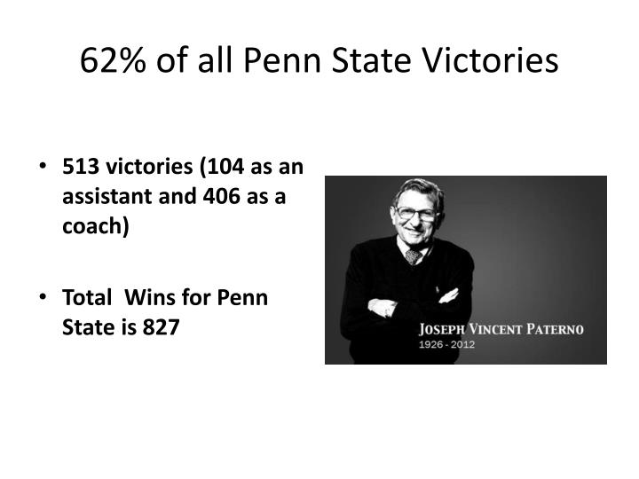 62% of all Penn State Victories