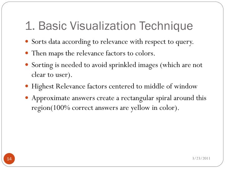 1. Basic Visualization Technique