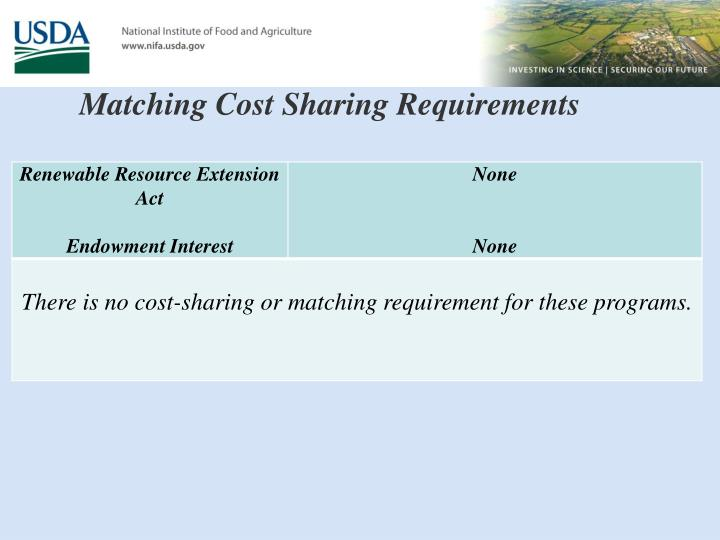 Matching Cost Sharing Requirements