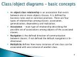class object diagrams basic concepts3