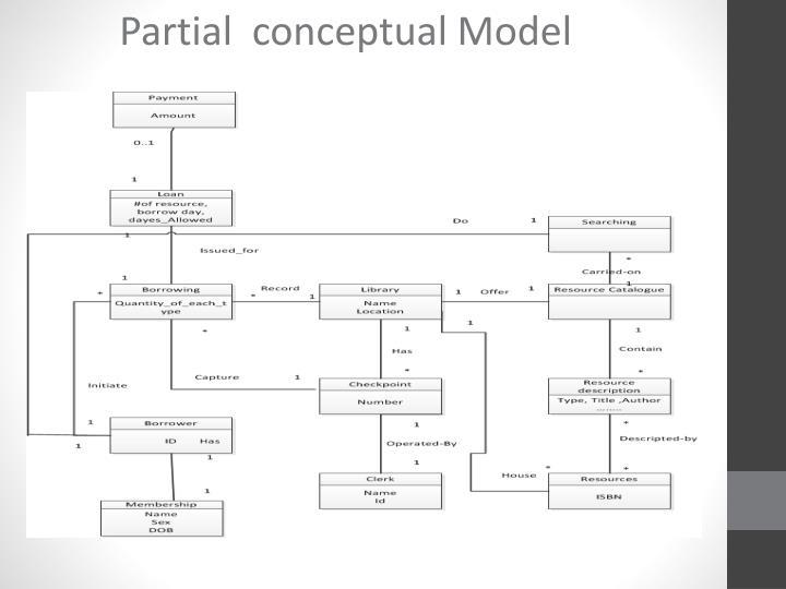 Partial  conceptual Model