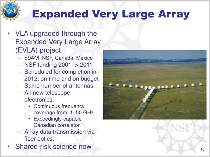 Expanded Very Large Array