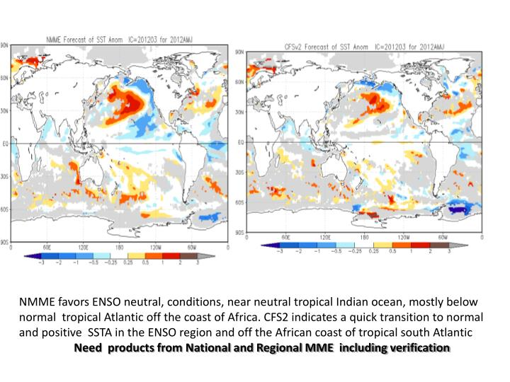 NMME favors ENSO neutral, conditions, near neutral tropical Indian ocean, mostly below normal  tropical Atlantic off the coast of Africa. CFS2 indicates a quick transition to normal and positive  SSTA in the ENSO region and off the African coast of tropical south Atlantic