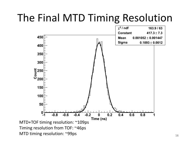 The Final MTD Timing Resolution